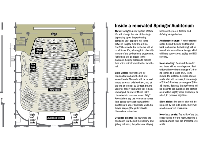 Planned configuration of Springer Auditorium/Michael Nyerges/The Enquirer